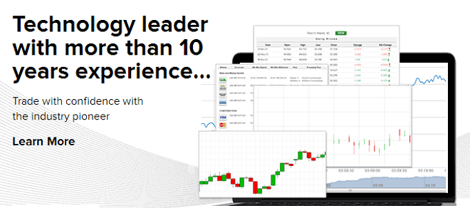 Binary.com - Online binary options Trading platform