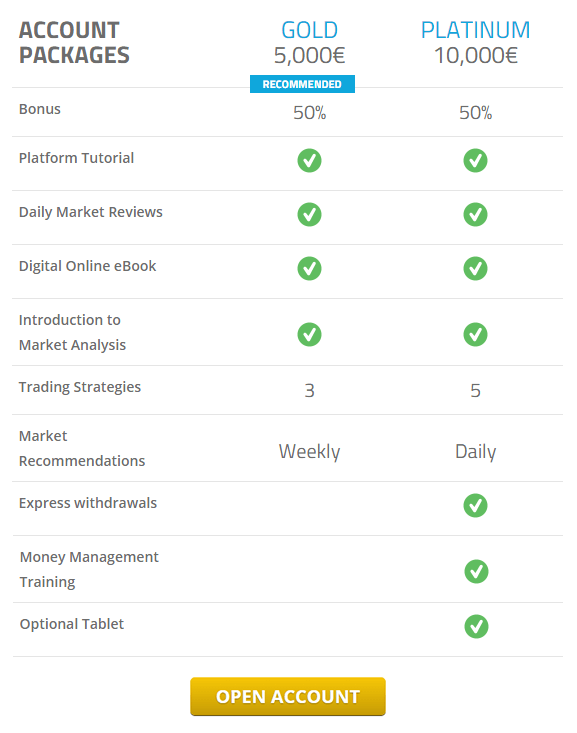 BossCapital.com - Online binary trading platform