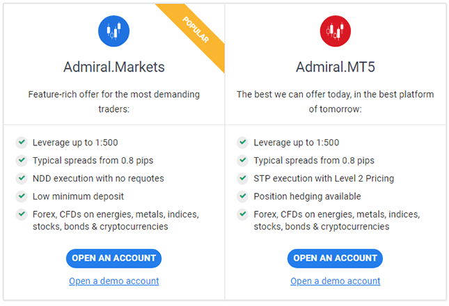 Admiral Markets - Online Forex Trading Broker