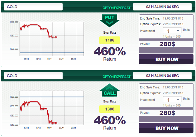 Binary Options trading platforms real time information screenshot
