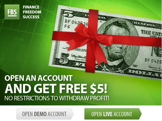 FBS.com - Online forex trading website