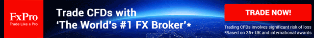 FxPro - Online Forex Broker and Currency Trading