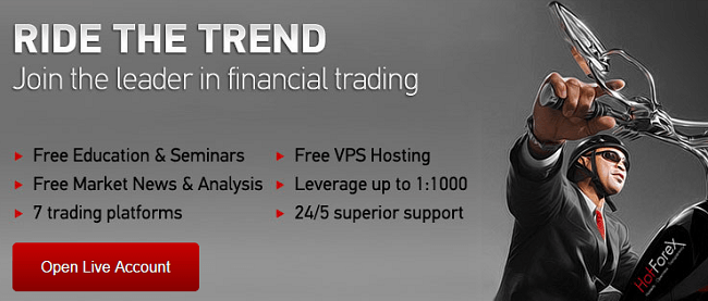 HotForex.com - Online Forex trading and Forex Brokers