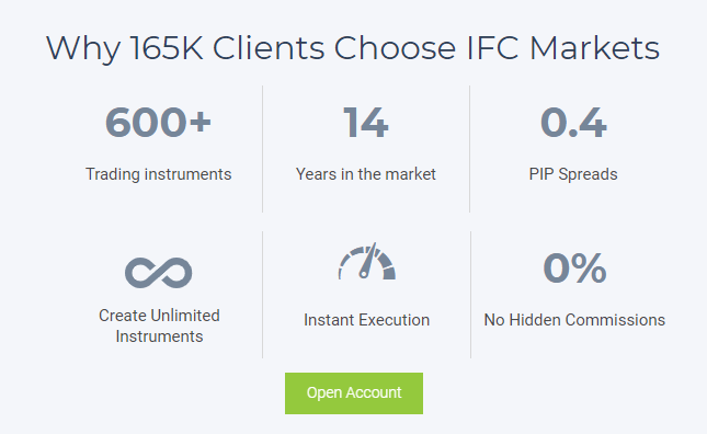 IFC Markets - Online forex brokers