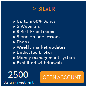 PorterFinance - Fastest growing binary options online trading platform