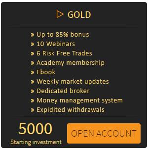 PorterFinance - Fastest growing binary options online trading platform