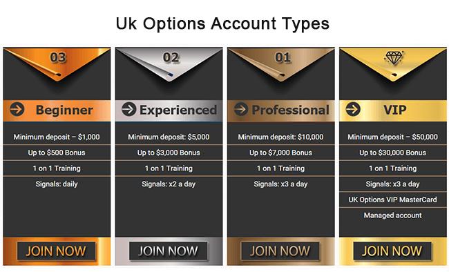 UKoptions.com - Online binary trading platform