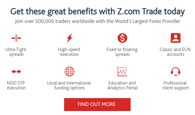 Z.com Trade - Forex, commodities and Indices trading online